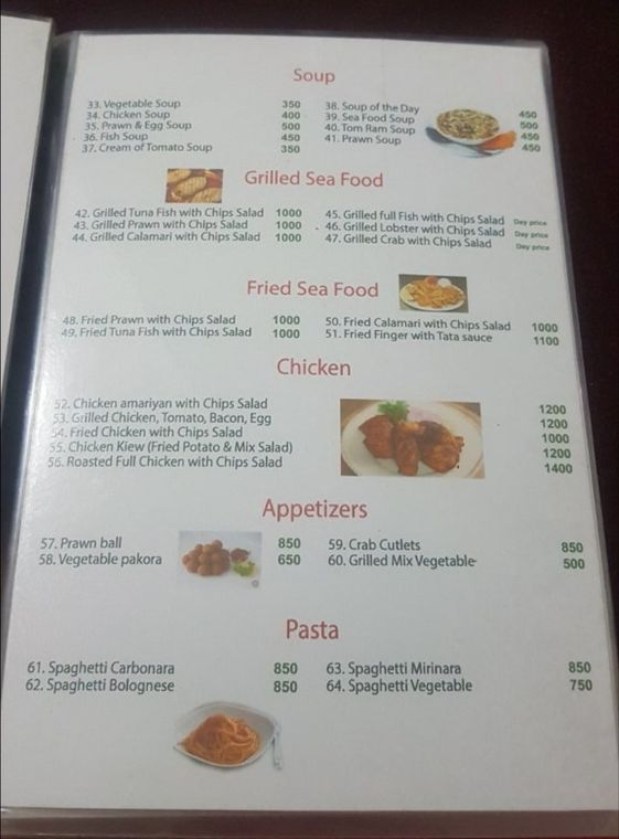 Food Prices at Restaurant Patty Place