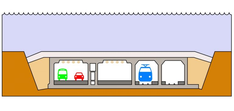 Schematic cross section of a tunnel