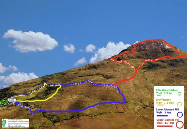 Diagram of the ascent to Diamond Hill