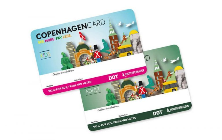 Copenhagen Card Example