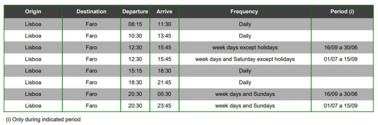 EVA bus schedule from Lisbon to Faro