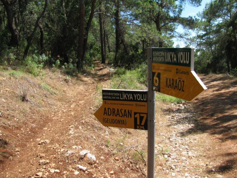 Lycian Trail Index