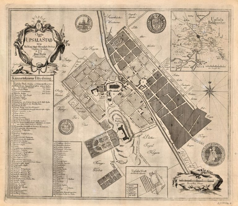 Map of Uppsala 1770