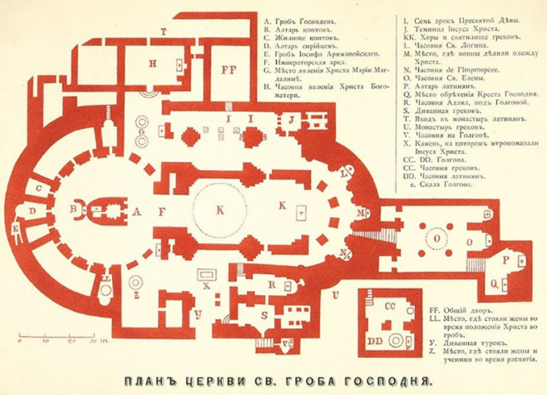 Plan of the Church of the Holy Sepulcher, 1872