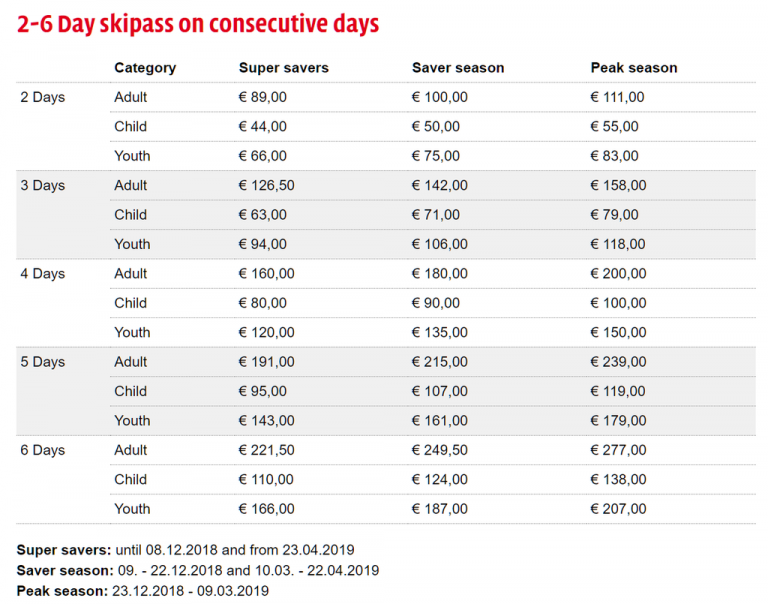 Prices for ski pass in Kitzbühel 2-6 days
