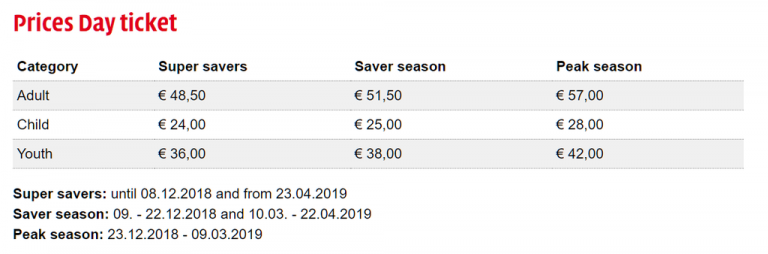 Daily pass prices in Kitzbühel