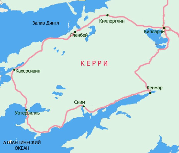 Schematic representation of the Kerry route