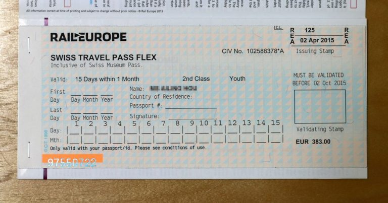 This is what Swiss Travel Pass Flex looks like